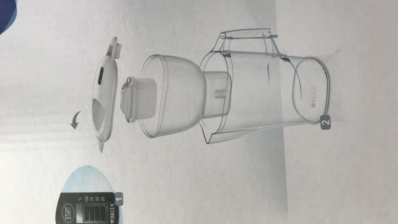 ブリタの浄水ポットの効果をレビュー